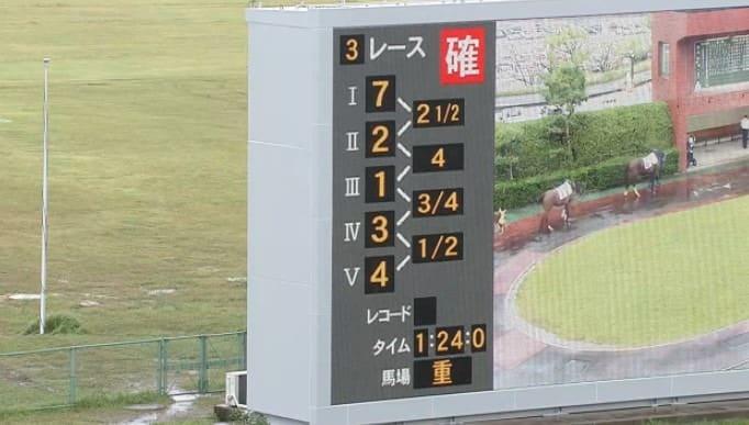 競馬 統計学